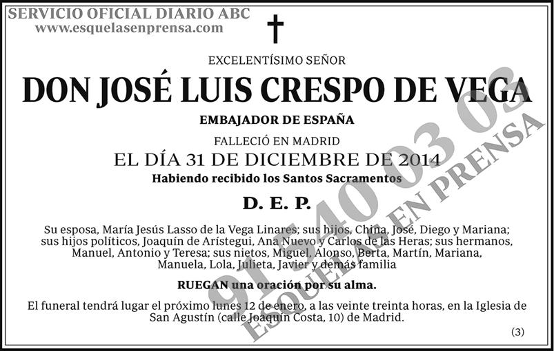 José Luis Crespo de Vega